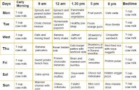 35 Timeless Best Diet Chart