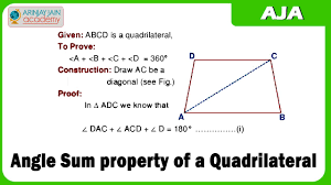 Exterior Angle Sum Property Of Polygons