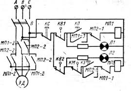 Реферат исполнительные механизмы ru Контакты МП 1 2 и МП 2 2 служат для включения электродвигателя исполнительного механизма