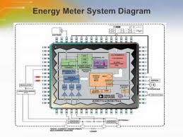 prepaid energy meter circuit diagram the wiring diagram single phase prepaid energy meter circuit diagram diagram circuit diagram