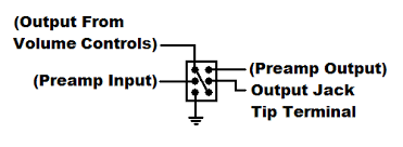 true bypass for fender clapton mid boost the gear page