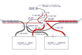 carrier ac wiring diagrams images carrier 3tr aircon wiring power line carrier munication circuit diagram further 1992 1995 stand