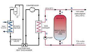 water source heat pump system diagram. Modren Source Real Lorentz Cycles Figure 2 Principle Sketch Of Heat Pump Water  And Water Source Heat Pump System Diagram