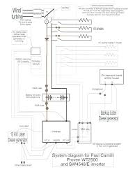Squier bullet strat hss wiring diagram wiring diagram and schematic