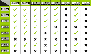 Copyright Duration Chart Frequently Asked Questions Creative Commons