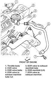 where is the egr valve on a ford ranger located fixya 3 exploded view of the egr system and related components for the 3 0l engine