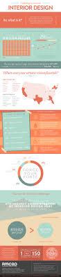Best 25 Interior Design Resume Ideas On Pinterest Interior