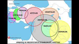 Anadolu ve Mezopotamya Uygarlıkları İnteraktif Oyunu - YouTube