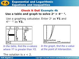 example 4b use a table and graph to solve 2x 4x