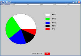 Tutorial How To Create A Pie Bar Chart Ib