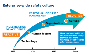 Aviation Safety Management System Vistair