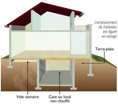 Lovely Schéma Maison Sur Vide Sanitaire