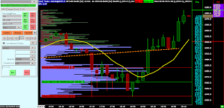 Sierra Chart Charting Trading Bitmex