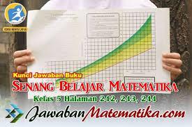Populasi adalah himpunan semua objek penelitian. Kunci Jawaban Buku Senang Belajar Matematika Kelas 5 Kurikulum 2013 Revisi 2018 Halaman 242 243 244 Jawaban Mtk