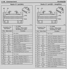chevy suburban radio wiring wiring library 97 chevy truck radio wiring diagram data striking 2000 tahoe all rh philteg in 97 chevy