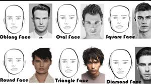 Types Of Hairstyle For Man oblong face hairstyles men hairstyle fo women & man 3320 by stevesalt.us