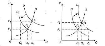 Реферат Рыночное равновесие и равновесная цена com  Рыночное равновесие и равновесная цена