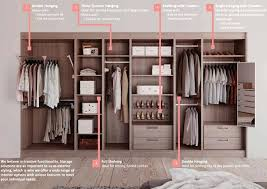 fitted bedrooms ideas. Built In Wardrobes Bedroom Fitted Bedrooms Ideas
