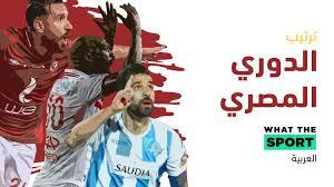 جدول ترتيب فرق الدوري المصري 2020/2021. ترتيب الدوري المصري بعد مباريات يوم الأحد 7 2 2021 واتس كورة