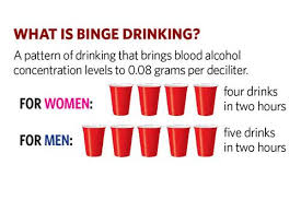 5 Not Binge November 2014 About Drinking Catholic Arkansas Colleges Warn Fun Dangerous -
