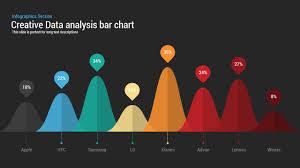 Creative Data Analysis Bar Chart Powerpoint Keynote Template