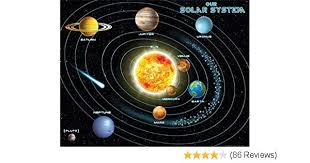 Teacher Created Resources Solar System Chart Multi Color 7633