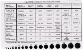 Amazon Com Drug Recognition Card Pupilometer Industrial