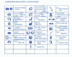 peugeot 206 fuse box diagram wiring diagrams
