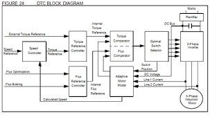 vfd wiring diagram wiring diagram and hernes wiring diagram for vfd schematics and diagrams