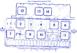vw fox 1 8 1992 fuse box block circuit breaker diagram carfusebox Vw Fuse Box Diagrams vw fox 1 8 1992 fuse box block circuit breaker diagram vw fuse box diagram 2003 jetta