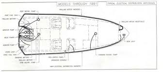 1989 javelin wiring diagram wiring diagram library 1989 javelin wiring diagram