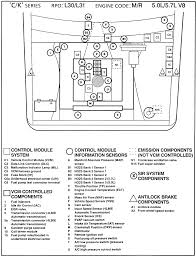 need to know location on vcm my 1996 chevy c1500 a fixya zjlimited 1788 jpg