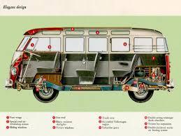volkswagen van hippie interior. vwbusbrochure5 volkswagen van hippie interior i