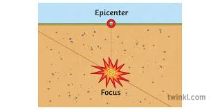 We will be assigning parameters like seismic zone factor, response reduction factor, importance factor of. Earthquake Epicenter Geography Diagram Secondary Illustration Twinkl