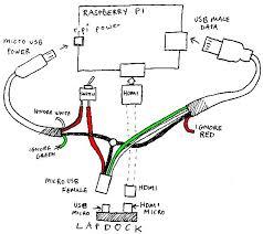 best 222 raspberry pi images on pinterest other Usb Web Camera Wiring Diagram raspberry pi modmypi case motorola atrix lapdock = raspberry pi laptop wiring diagram web camera wiring diagram