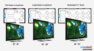 Living Room Tv Size Guide Gopelling Net