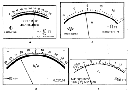 Реферат Метрология стандартизация и сертификация com  Метрология стандартизация и сертификация