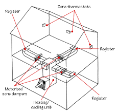 wiring diagram for shallow well pump wiring diagram wiring well pump installation image about myers shallow well pump diagram