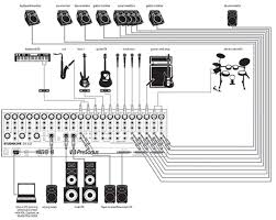diagram sound system diagram image wiring diagram live pa system wiring diagram semi truck pigtail wiring diagram on diagram sound system