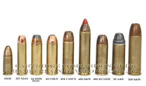 Handgun Round Chart Handgun Ammo Size Chart Yahoo Image Search Results