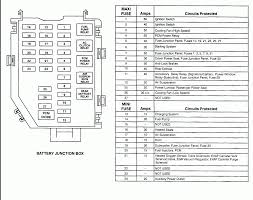 ford fusion a c wiring diagram annavernon 2009 ford fusion fuse box database wiring diagram images
