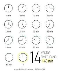 Set A 1 Minute Timer Shipi Co