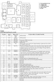 lexus es 300 fuse box diagram lexus auto wiring diagram schematic lexus es 300 fuse box diagram nissan juke fuse panel diagram tbi on lexus es 300