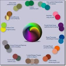 The 25+ best Mood color meanings ideas on Pinterest | Color meanings, Color  theory for designers and Paint meaning