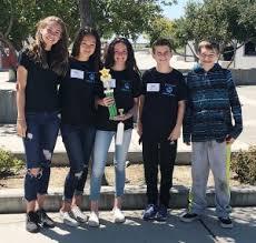 Madera County Math Tournament Results   Sierra News Online
