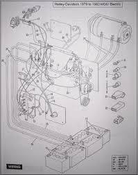 harley davidson gas golf cart wiring diagram wiring gas golf cart wiring diagram at Gas Golf Cart Wiring Diagram
