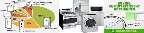Energy Efficient Kitchen Appliances Energy Saving Appliances Azulverdeliving
