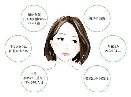 顔の印象から似合うコートを導く 顔タイプ診断結果 Fresh