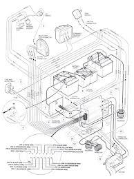 1995 club car 48 volt wiring diagram wiring diagram for light switch \u2022 Club Car Golf Cart Battery Wiring Diagram club car wiring diagram 48 volt healthyman me rh healthyman me 48 volt battery wiring diagram 1995 club car electric club car wiring diagram
