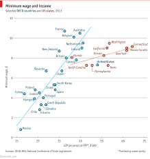 Global Minimum Wage Chart Minimum Wages Pay Dirt Graphic Detail The Economist